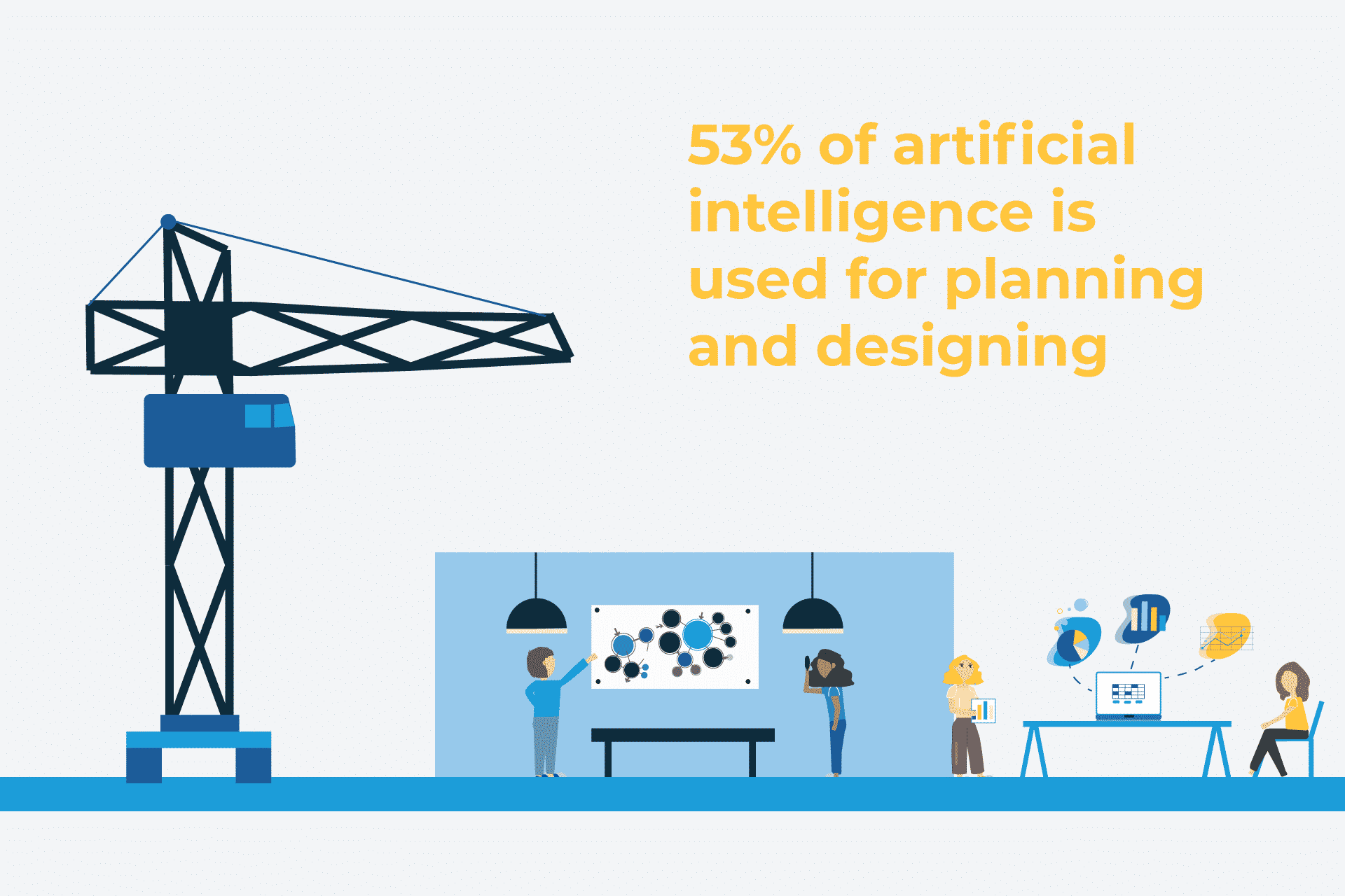 53% of artificial intelligence is used for planning and designing